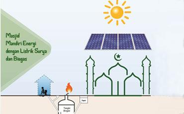 Listrik Surya dan Biogas | EcoMasjid